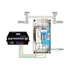 Блок підключення зовнішніх пристроїв (230В) для ECO 20 / ECO 200